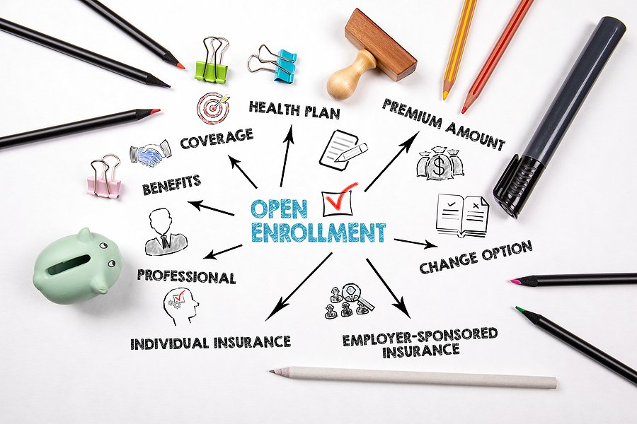 Open enrollment keyword surrounded by related concepts with arrows, icons, and office props.